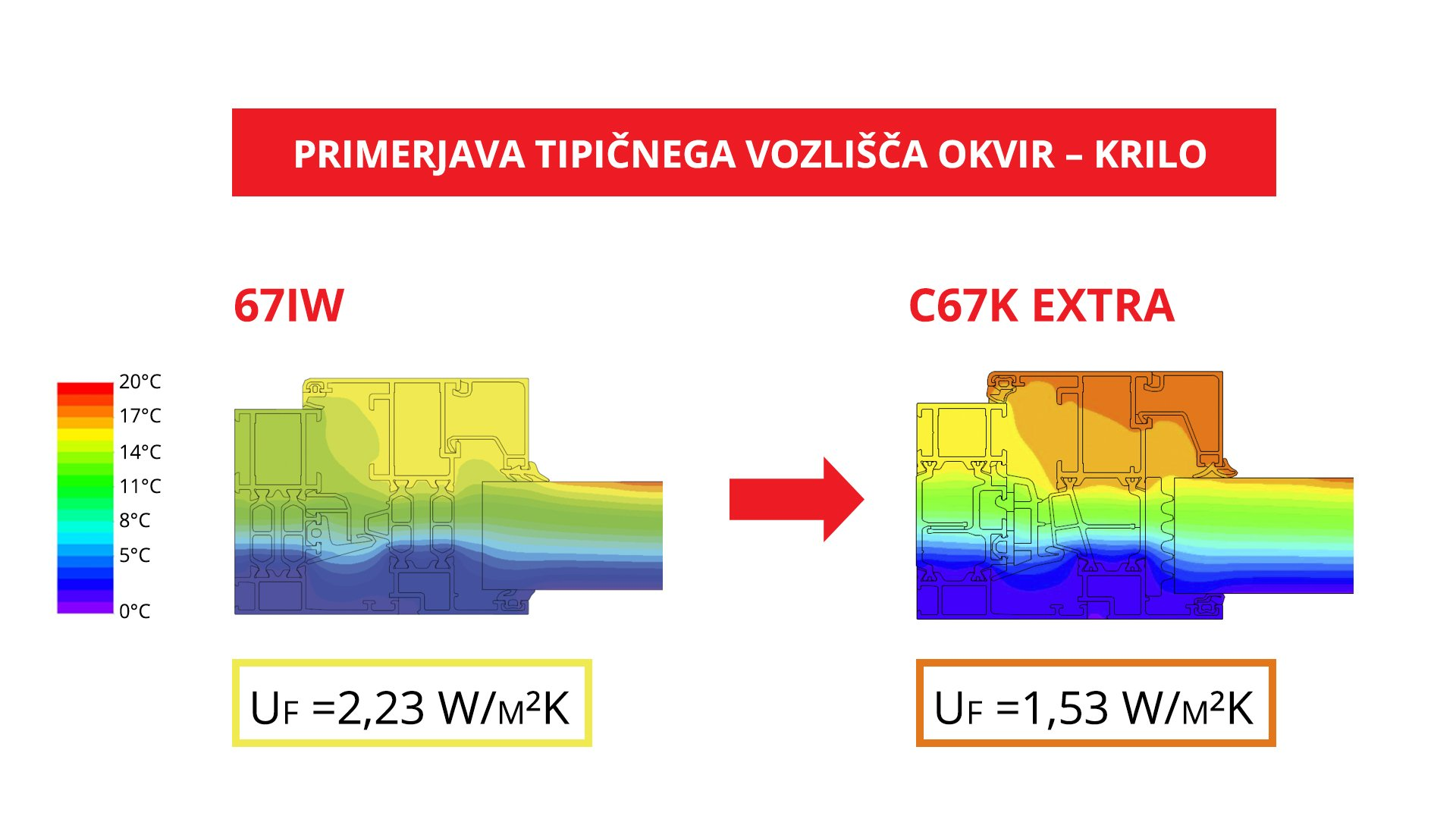 C67K 67IW isoterme