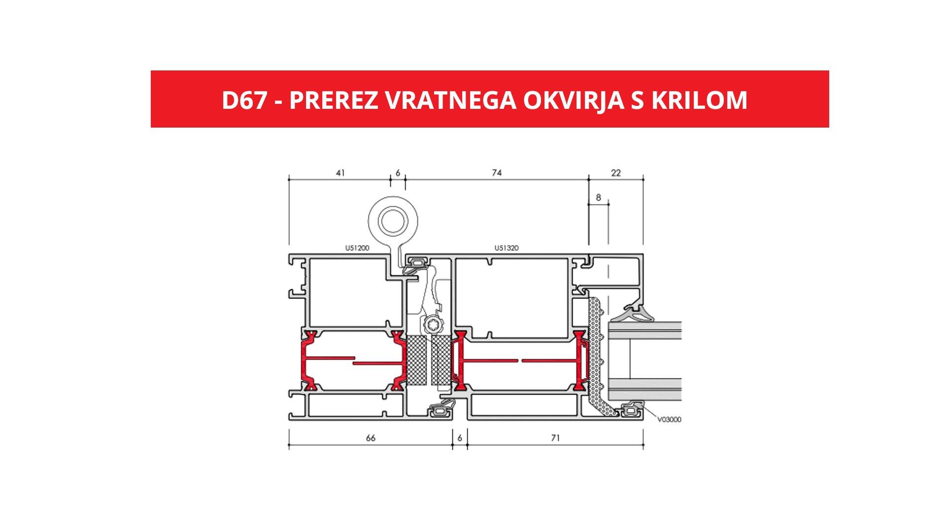 D67 prerez